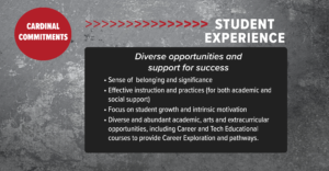 Diverse Opportunities & Support for Success STUDENT EXPERIENCE • Sense of belonging and signifi cance • Eff ective instruction and practices (for both academic and social support) • Focus on student growth and intrinsic motivation • Diverse and abundant academic, arts and extracurricular opportunities, including Career and Tech Educational courses to provide Career Exploration and pathways.